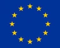 Europa i dzieci